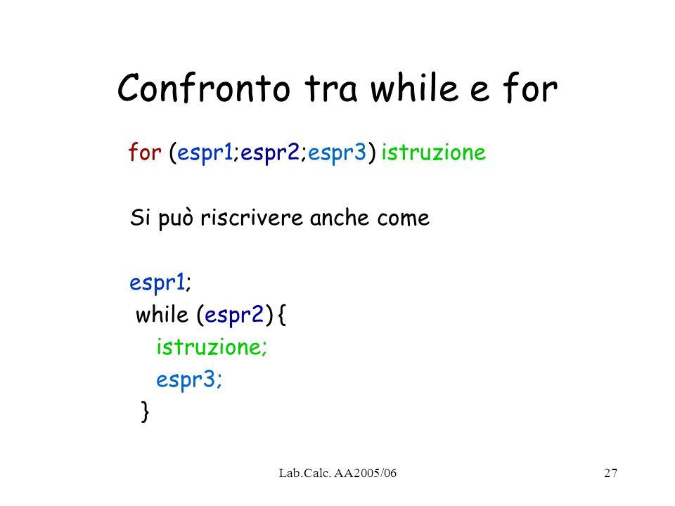 Lab.Calc. AA2005/0627 for (espr1;espr2;espr3) istruzione Si può riscrivere anche come espr1; while (espr2) { istruzione; espr3; } Confronto tra while