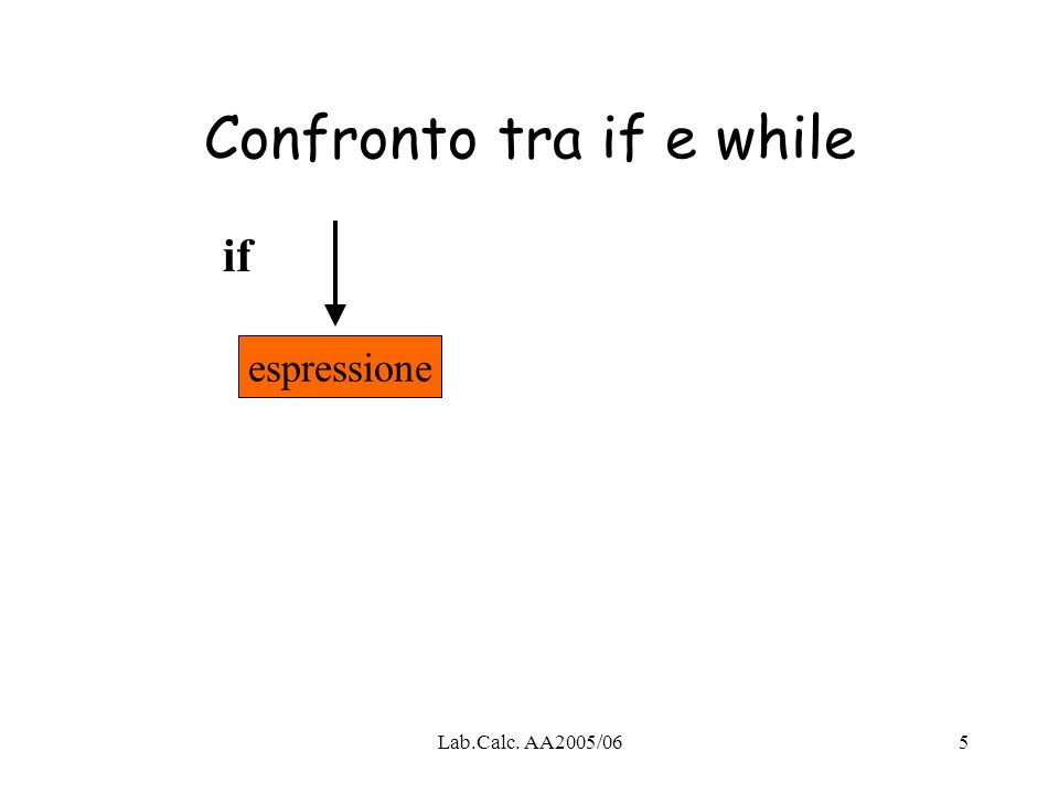 Lab.Calc. AA2005/065 Confronto tra if e while espressione if