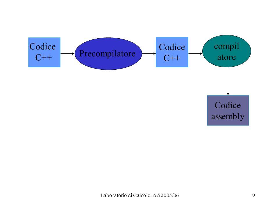 Laboratorio di Calcolo AA2005/069 Codice C++ Precompilatore Codice C++ compil atore Codice assembly