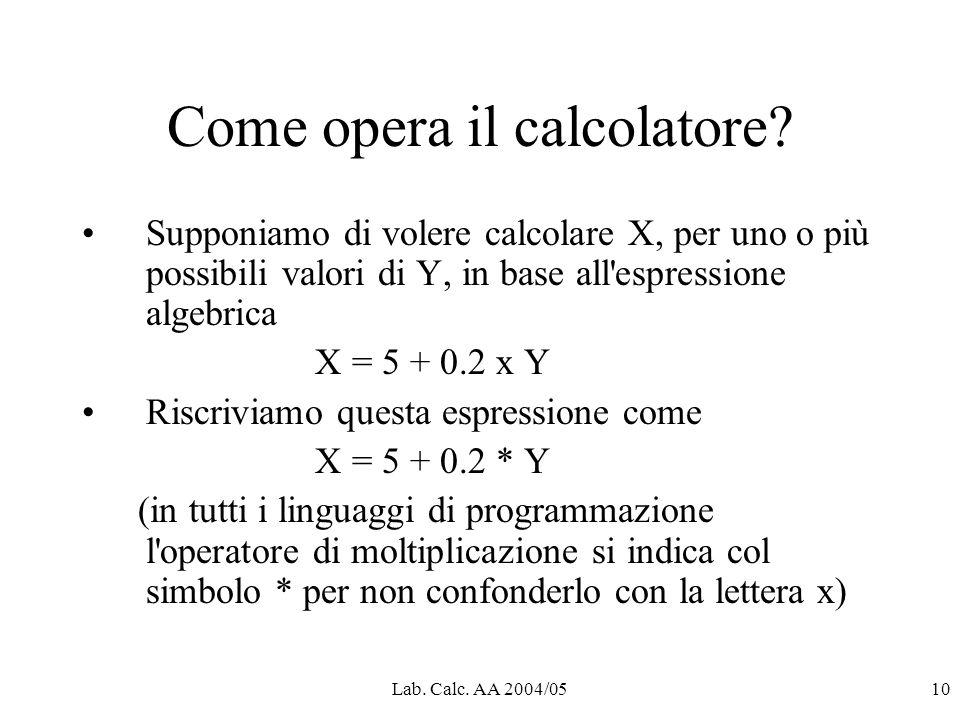 Lab. Calc. AA 2004/0510 Come opera il calcolatore? Supponiamo di volere calcolare X, per uno o più possibili valori di Y, in base all'espressione alge