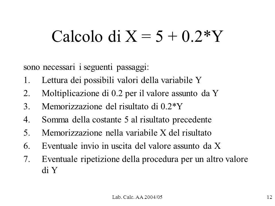 Lab. Calc. AA 2004/0512 Calcolo di X = 5 + 0.2*Y sono necessari i seguenti passaggi: 1.Lettura dei possibili valori della variabile Y 2.Moltiplicazion