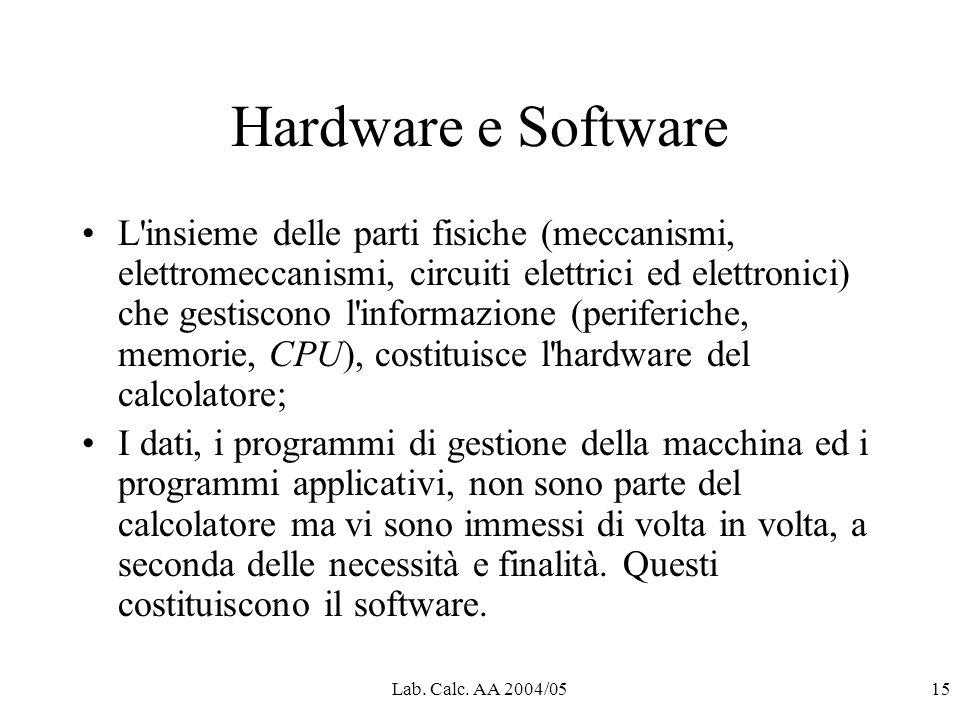 Lab. Calc. AA 2004/0515 Hardware e Software L'insieme delle parti fisiche (meccanismi, elettromeccanismi, circuiti elettrici ed elettronici) che gesti