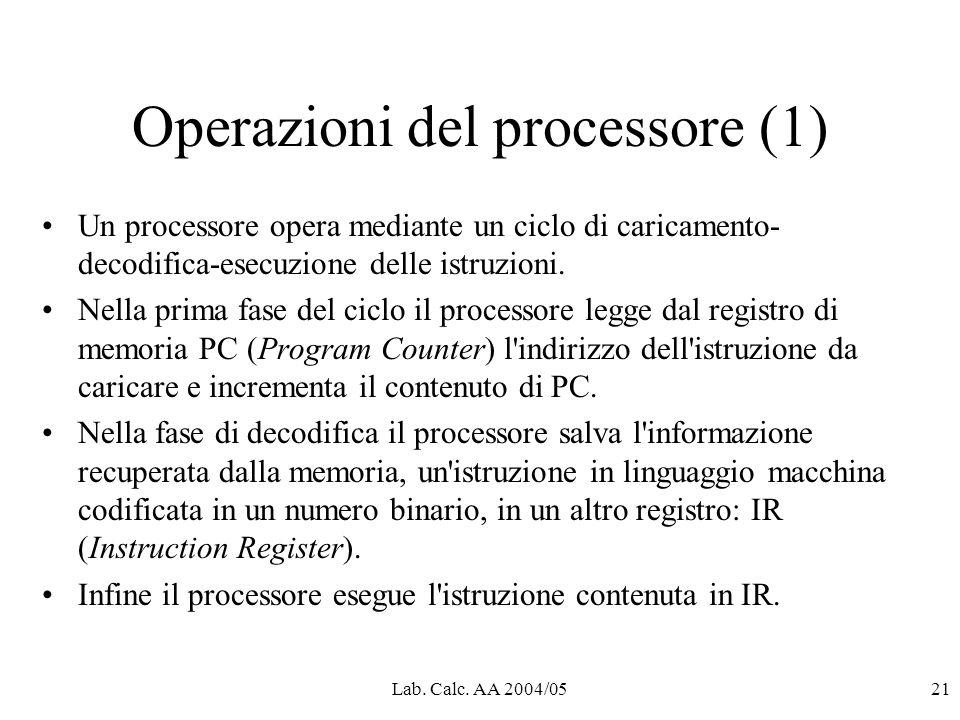 Lab. Calc. AA 2004/0521 Operazioni del processore (1) Un processore opera mediante un ciclo di caricamento- decodifica-esecuzione delle istruzioni. Ne