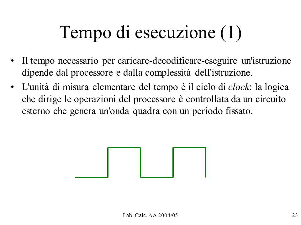 Lab. Calc. AA 2004/0523 Tempo di esecuzione (1) Il tempo necessario per caricare-decodificare-eseguire un'istruzione dipende dal processore e dalla co