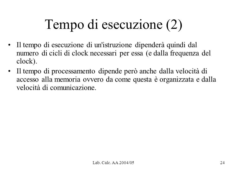 Lab. Calc. AA 2004/0524 Tempo di esecuzione (2) Il tempo di esecuzione di un'istruzione dipenderà quindi dal numero di cicli di clock necessari per es