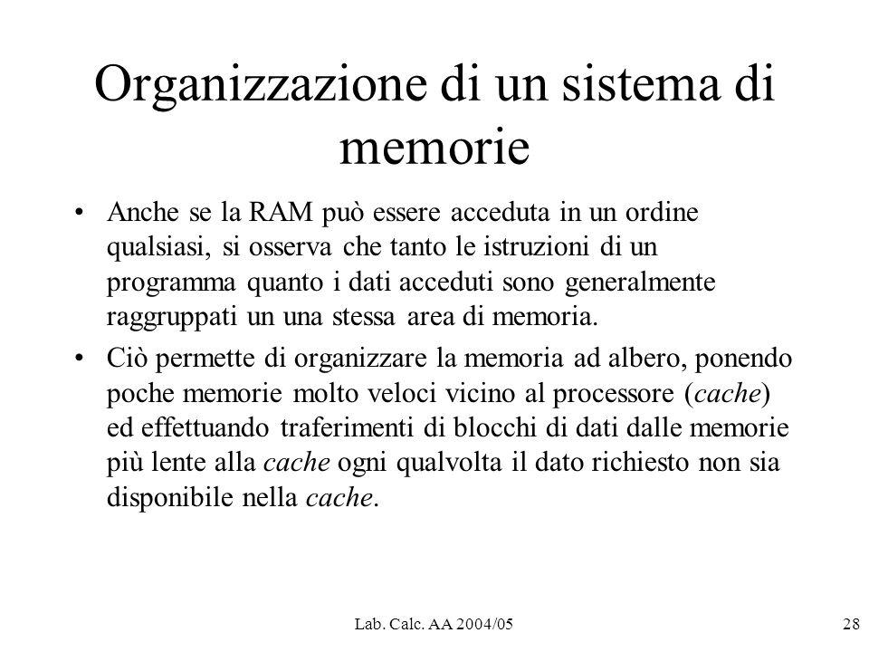Lab. Calc. AA 2004/0528 Organizzazione di un sistema di memorie Anche se la RAM può essere acceduta in un ordine qualsiasi, si osserva che tanto le is