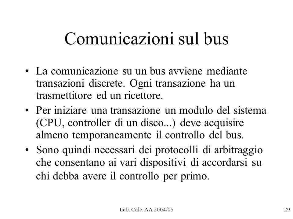 Lab. Calc. AA 2004/0529 Comunicazioni sul bus La comunicazione su un bus avviene mediante transazioni discrete. Ogni transazione ha un trasmettitore e