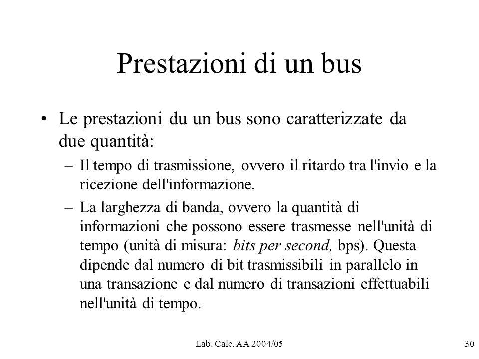 Lab. Calc. AA 2004/0530 Prestazioni di un bus Le prestazioni du un bus sono caratterizzate da due quantità: –Il tempo di trasmissione, ovvero il ritar