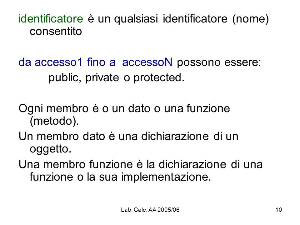 Lab. Calc. AA 2005/0610 identificatore è un qualsiasi identificatore (nome) consentito da accesso1 fino a accessoN possono essere: public, private o p