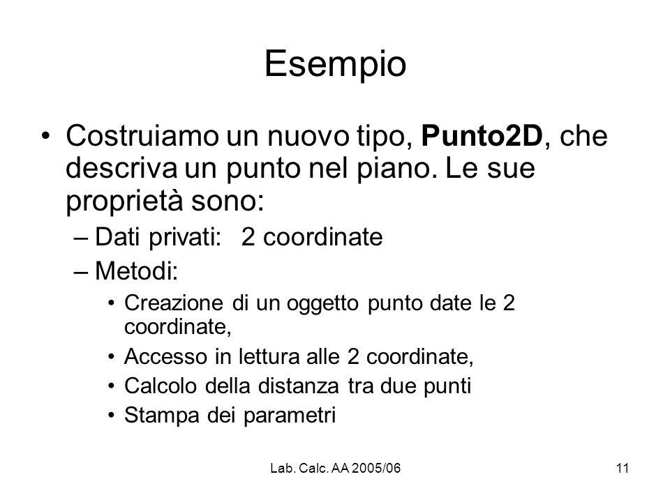 Lab. Calc. AA 2005/0611 Esempio Costruiamo un nuovo tipo, Punto2D, che descriva un punto nel piano. Le sue proprietà sono: –Dati privati: 2 coordinate