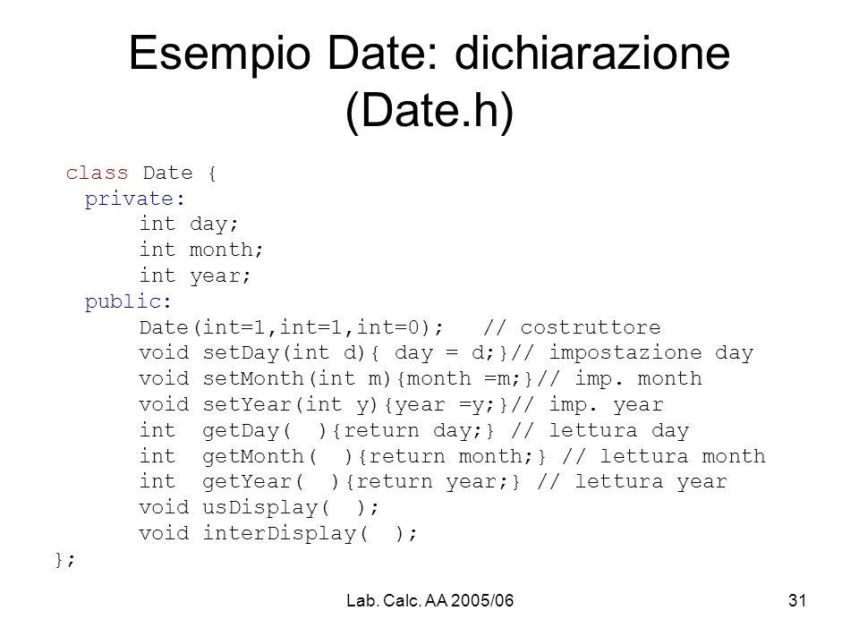 Lab. Calc. AA 2005/0631 Esempio Date: dichiarazione (Date.h) class Date { private: int day; int month; int year; public: Date(int=1,int=1,int=0);// co