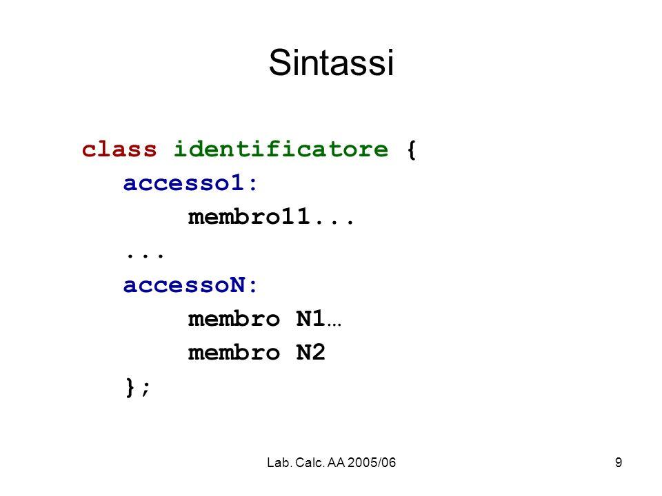 Lab. Calc. AA 2005/069 Sintassi class identificatore { accesso1: membro11...... accessoN: membro N1… membro N2 };