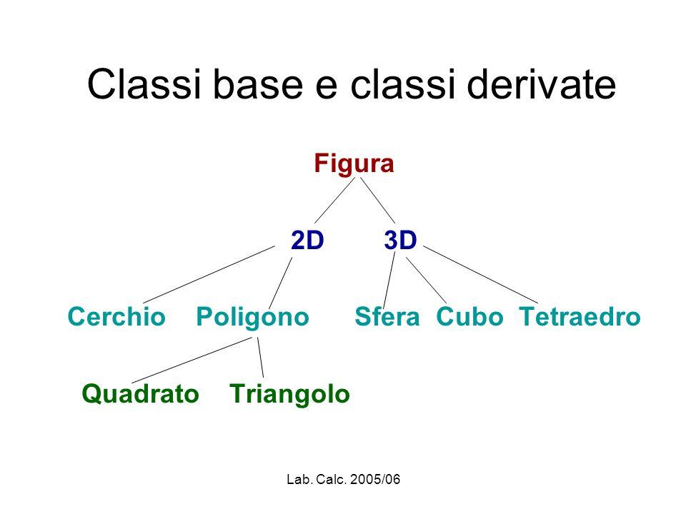Lab. Calc. 2005/06 Cancellazione di un oggetto derivato