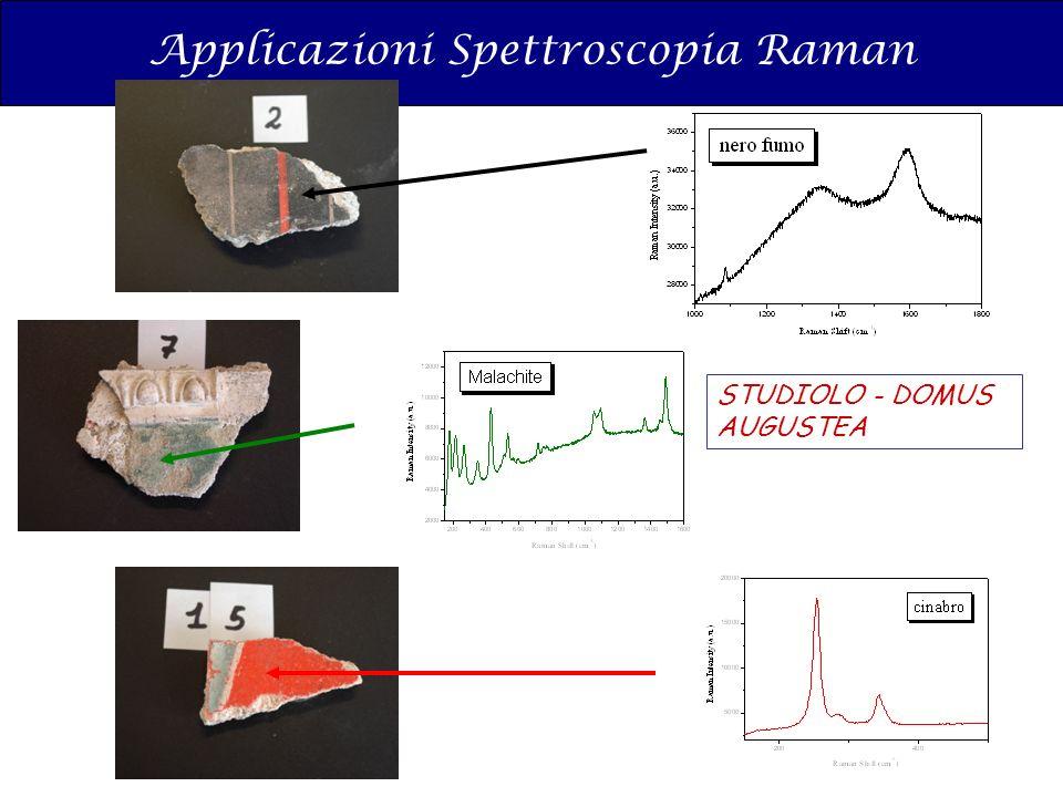 Applicazioni Spettroscopia Raman STUDIOLO - DOMUS AUGUSTEA