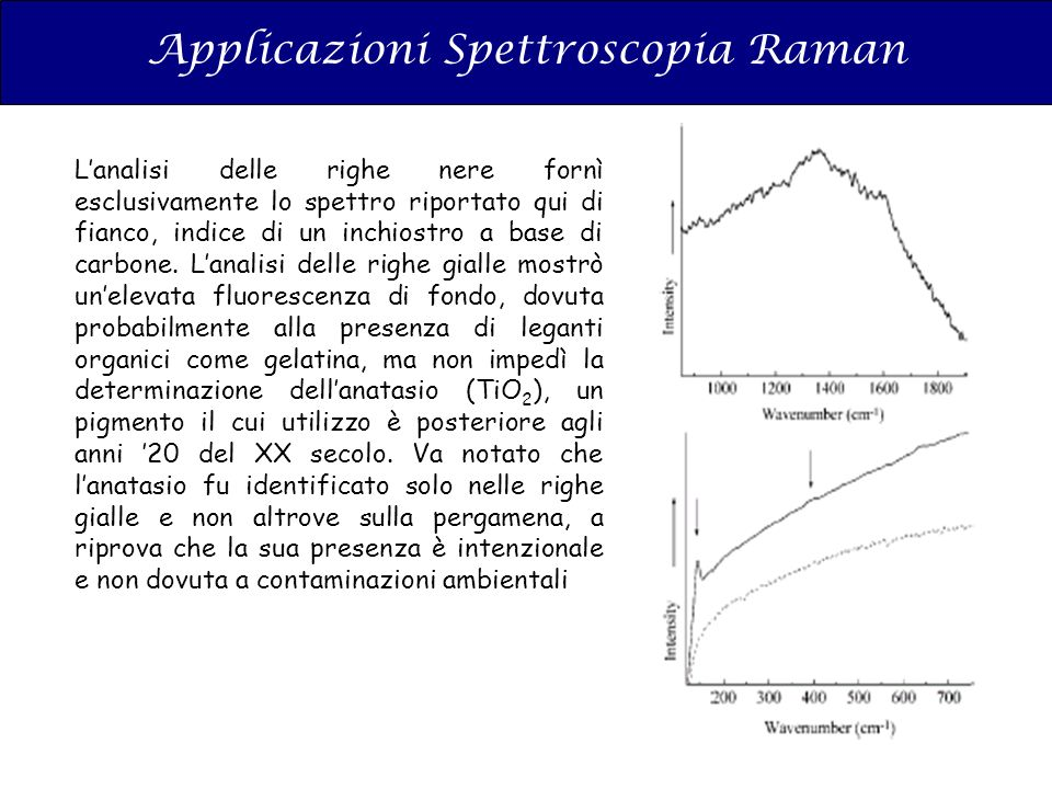 Applicazioni Spettroscopia Raman Lanalisi delle righe nere fornì esclusivamente lo spettro riportato qui di fianco, indice di un inchiostro a base di carbone.