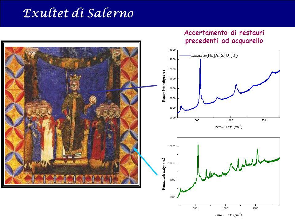 Exultet di Salerno Accertamento di restauri precedenti ad acquarello