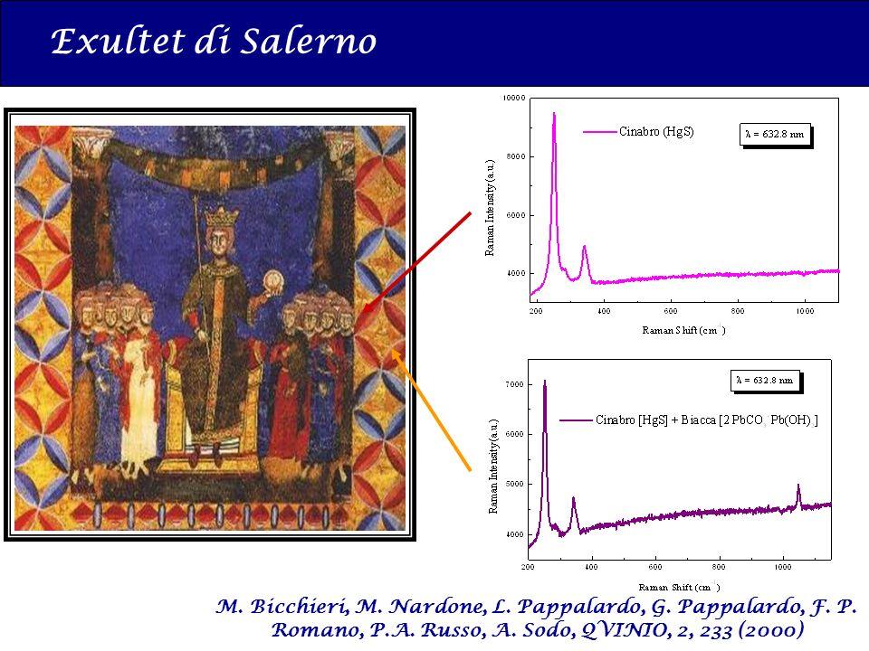 Exultet di Salerno M. Bicchieri, M. Nardone, L. Pappalardo, G. Pappalardo, F. P. Romano, P.A. Russo, A. Sodo, QVINIO, 2, 233 (2000)