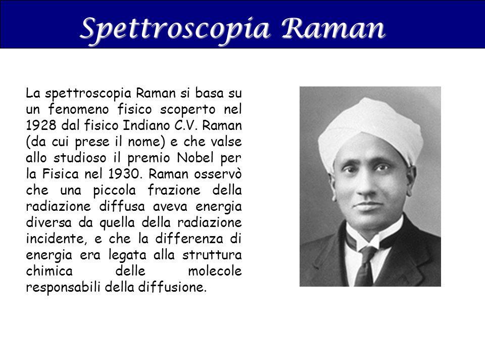 Spettroscopia Raman La spettroscopia Raman si basa su un fenomeno fisico scoperto nel 1928 dal fisico Indiano C.V. Raman (da cui prese il nome) e che