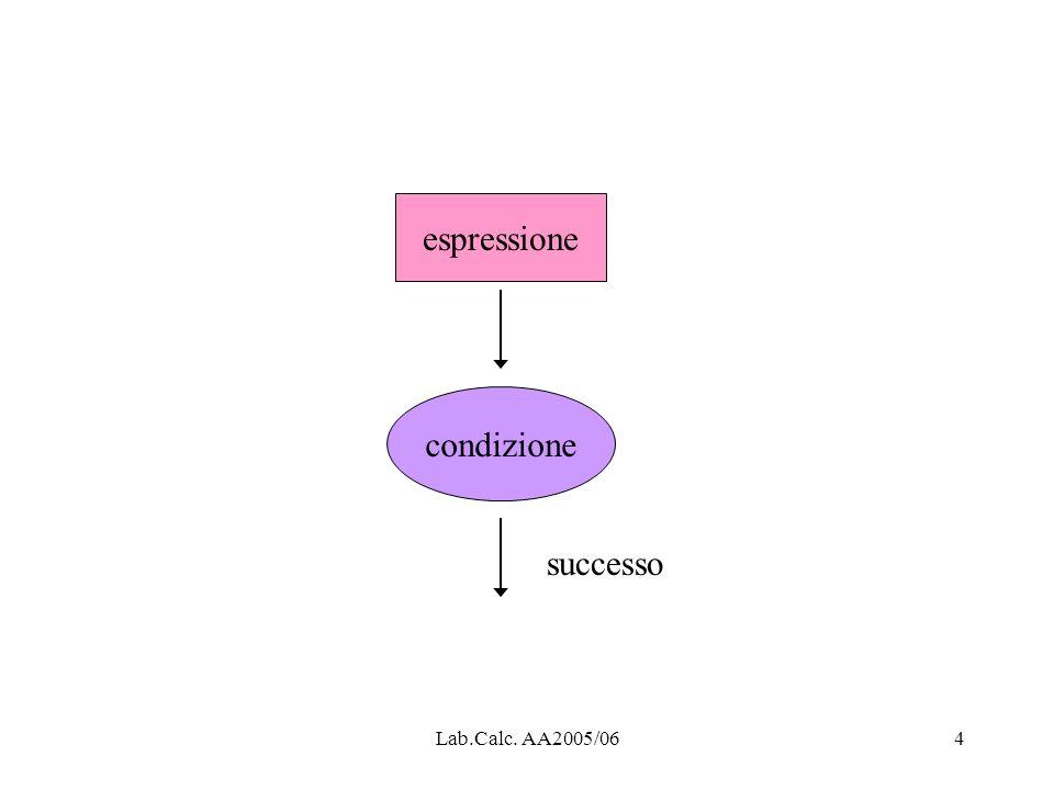 Lab.Calc. AA2005/0635 espressione condizione Ramo 1 Caso 1 Caso 2 Ramo 2 Caso 3