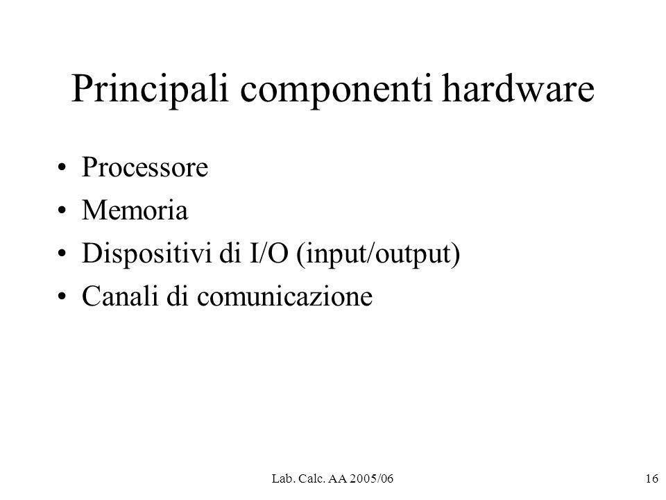 Lab. Calc. AA 2005/0616 Principali componenti hardware Processore Memoria Dispositivi di I/O (input/output) Canali di comunicazione