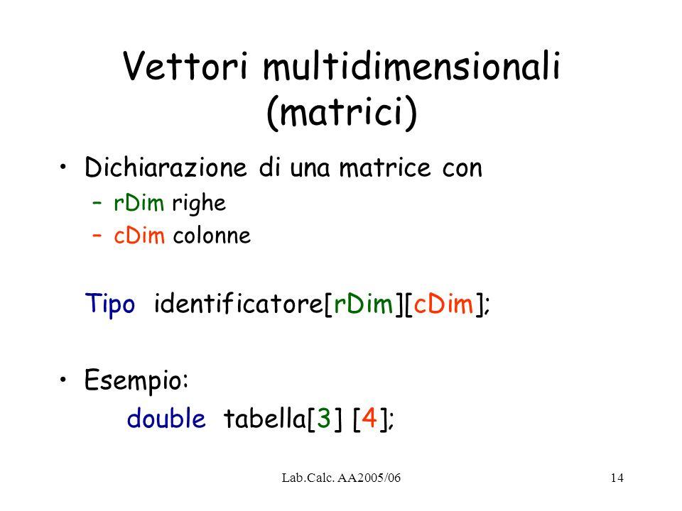 Lab.Calc. AA2005/0614 Vettori multidimensionali (matrici) Dichiarazione di una matrice con –rDim righe –cDim colonne Tipo identificatore[rDim][cDim];
