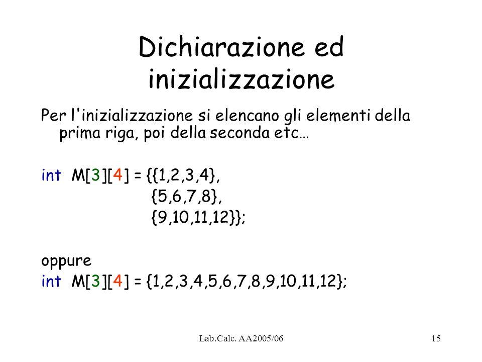 Lab.Calc. AA2005/0615 Dichiarazione ed inizializzazione Per l'inizializzazione si elencano gli elementi della prima riga, poi della seconda etc… int M