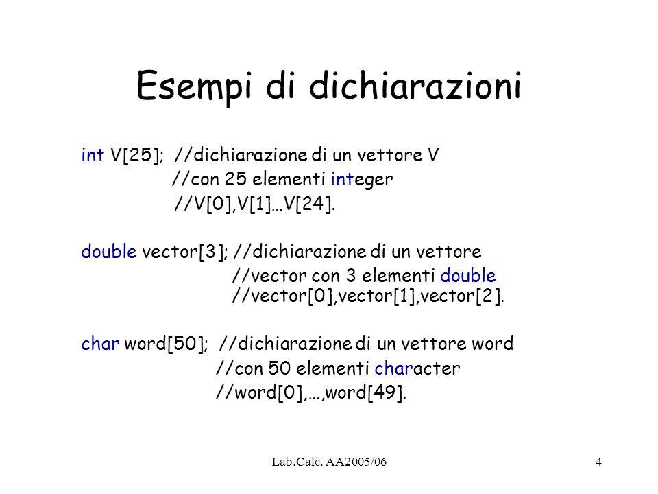 Lab.Calc. AA2005/064 Esempi di dichiarazioni int V[25]; //dichiarazione di un vettore V //con 25 elementi integer //V[0],V[1]…V[24]. double vector[3];
