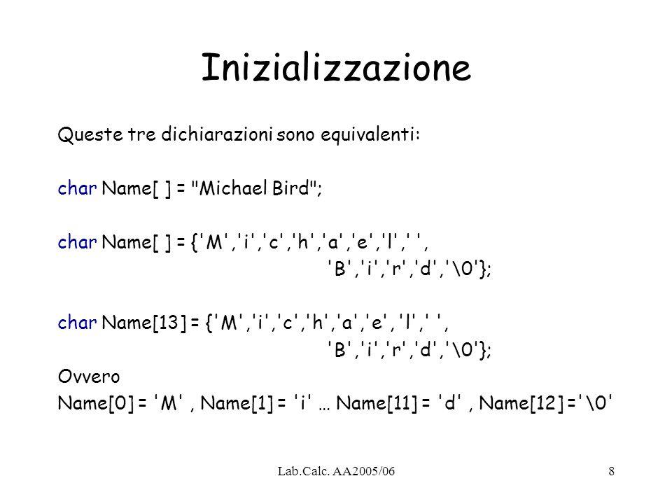 Lab.Calc. AA2005/068 Inizializzazione Queste tre dichiarazioni sono equivalenti: char Name[ ] =