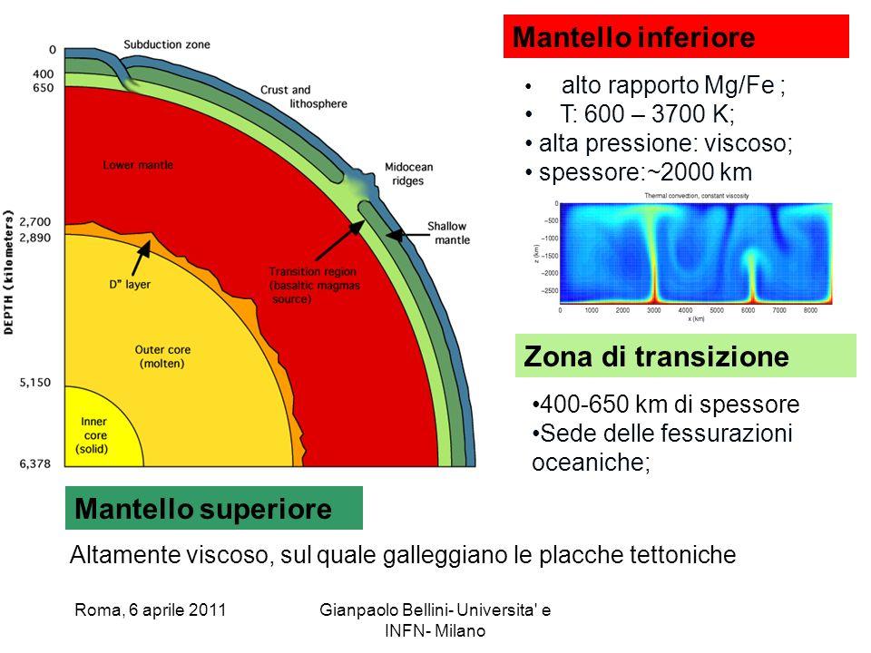 Roma, 6 aprile 2011Gianpaolo Bellini- Universita' e INFN- Milano Mantello inferiore alto rapporto Mg/Fe ; T: 600 – 3700 K; alta pressione: viscoso; sp