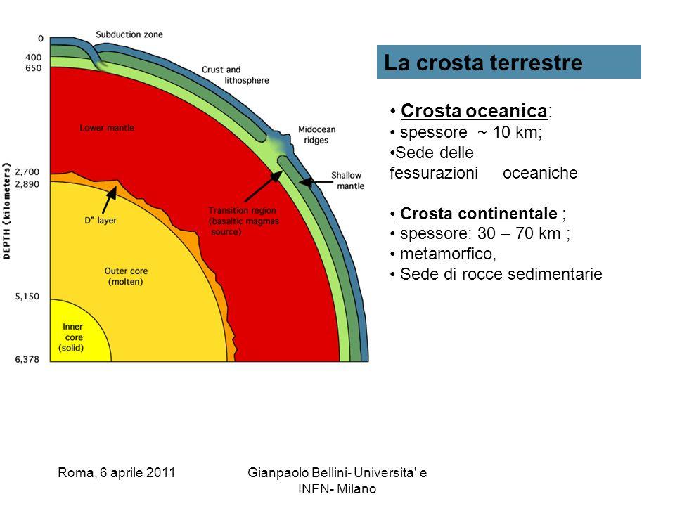 Roma, 6 aprile 2011Gianpaolo Bellini- Universita' e INFN- Milano La crosta terrestre Crosta oceanica: spessore ~ 10 km; Sede delle fessurazioni oceani
