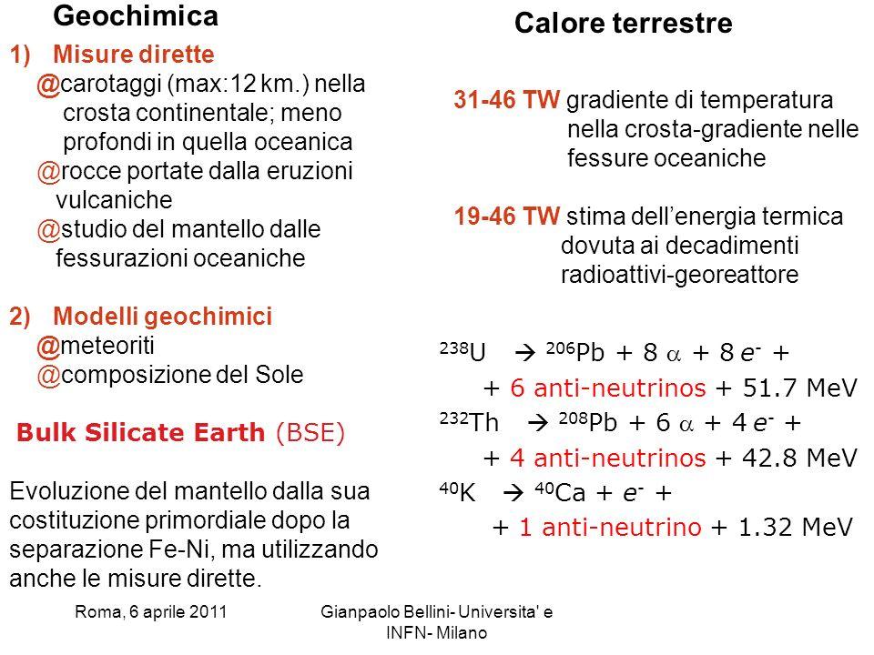 Roma, 6 aprile 2011Gianpaolo Bellini- Universita e INFN- Milano Geochimica 1)Misure dirette @carotaggi (max:12 km.) nella crosta continentale; meno profondi in quella oceanica @rocce portate dalla eruzioni vulcaniche @studio del mantello dalle fessurazioni oceaniche 2)Modelli geochimici @meteoriti @composizione del Sole Bulk Silicate Earth (BSE) Evoluzione del mantello dalla sua costituzione primordiale dopo la separazione Fe-Ni, ma utilizzando anche le misure dirette.