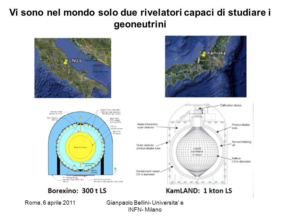 Roma, 6 aprile 2011Gianpaolo Bellini- Universita e INFN- Milano Vi sono nel mondo solo due rivelatori capaci di studiare i geoneutrini
