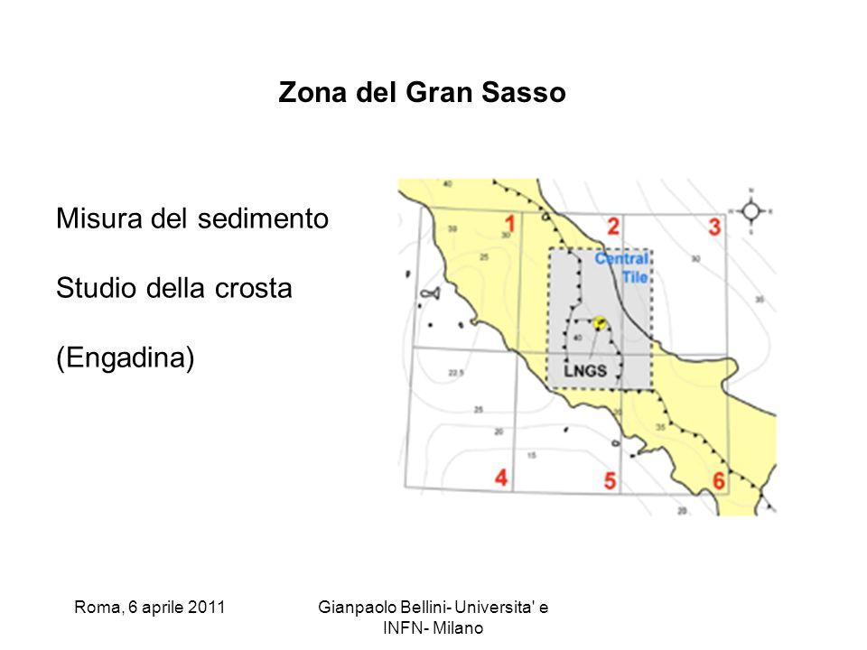 Roma, 6 aprile 2011Gianpaolo Bellini- Universita' e INFN- Milano Zona del Gran Sasso Misura del sedimento Studio della crosta (Engadina)