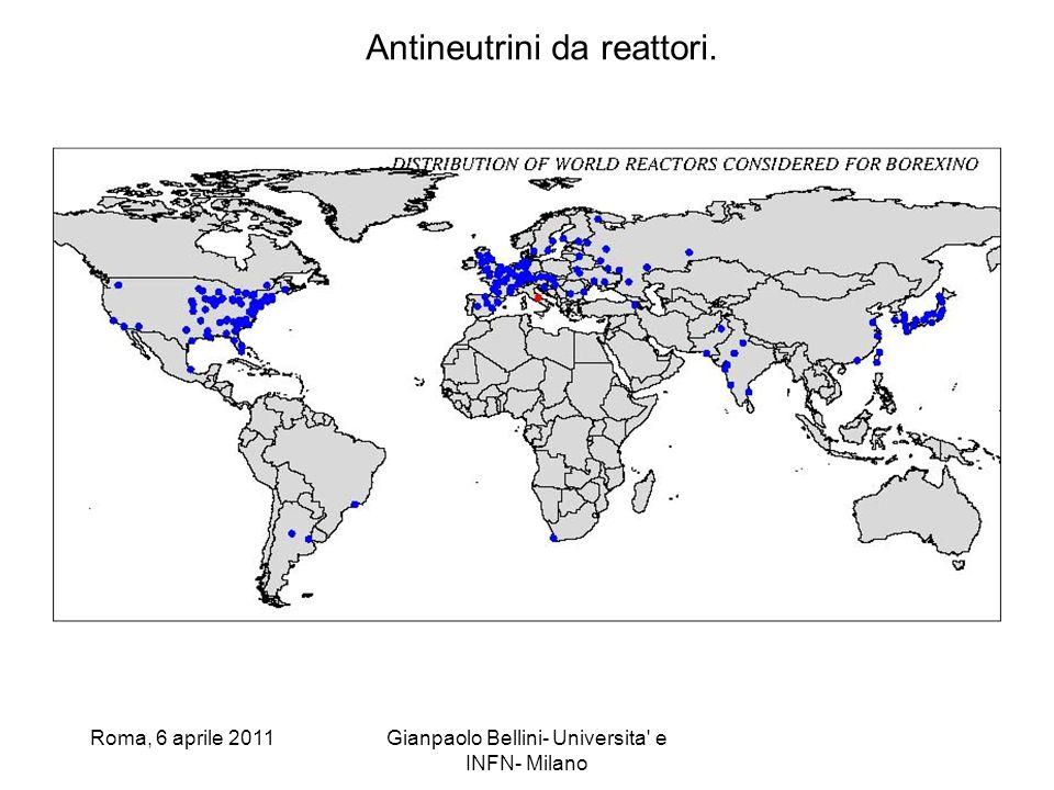 Roma, 6 aprile 2011Gianpaolo Bellini- Universita' e INFN- Milano Antineutrini da reattori.