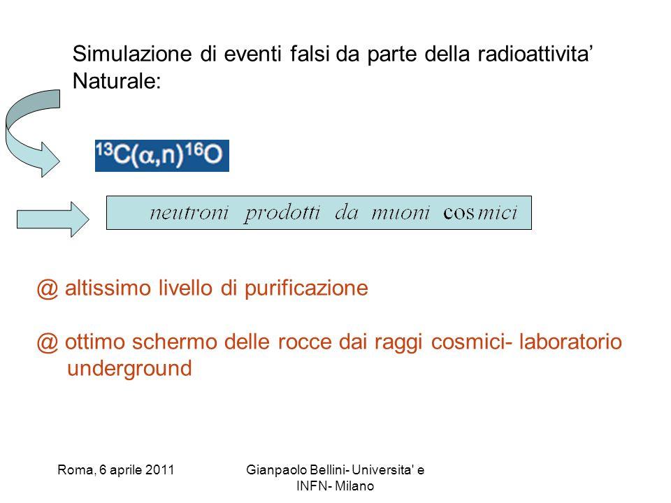 Roma, 6 aprile 2011Gianpaolo Bellini- Universita e INFN- Milano Simulazione di eventi falsi da parte della radioattivita Naturale: @ altissimo livello di purificazione @ ottimo schermo delle rocce dai raggi cosmici- laboratorio underground