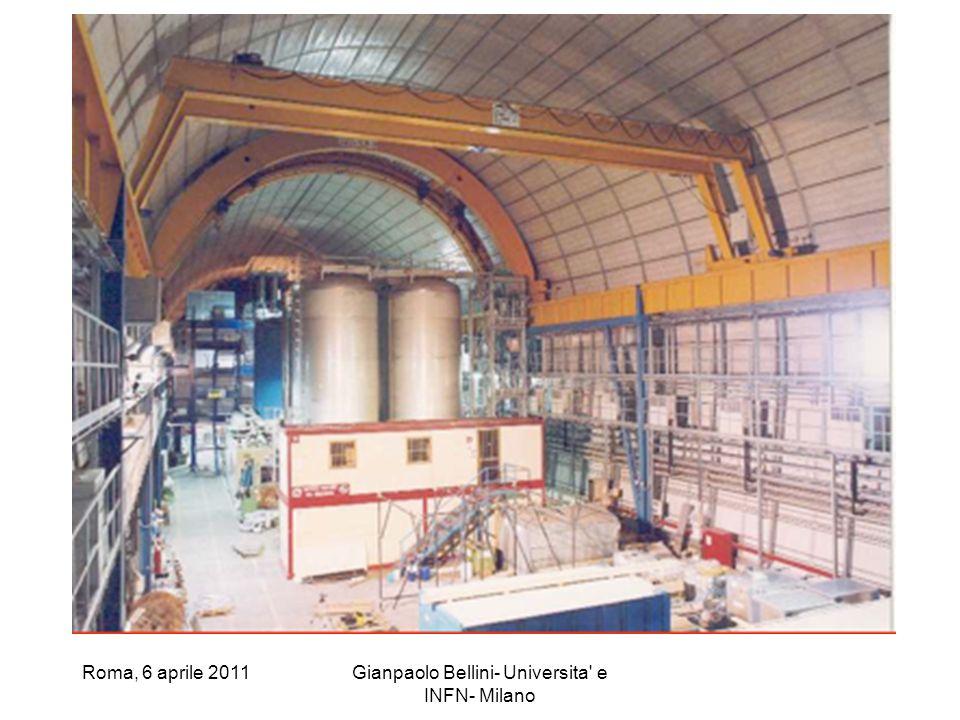 Roma, 6 aprile 2011Gianpaolo Bellini- Universita e INFN- Milano