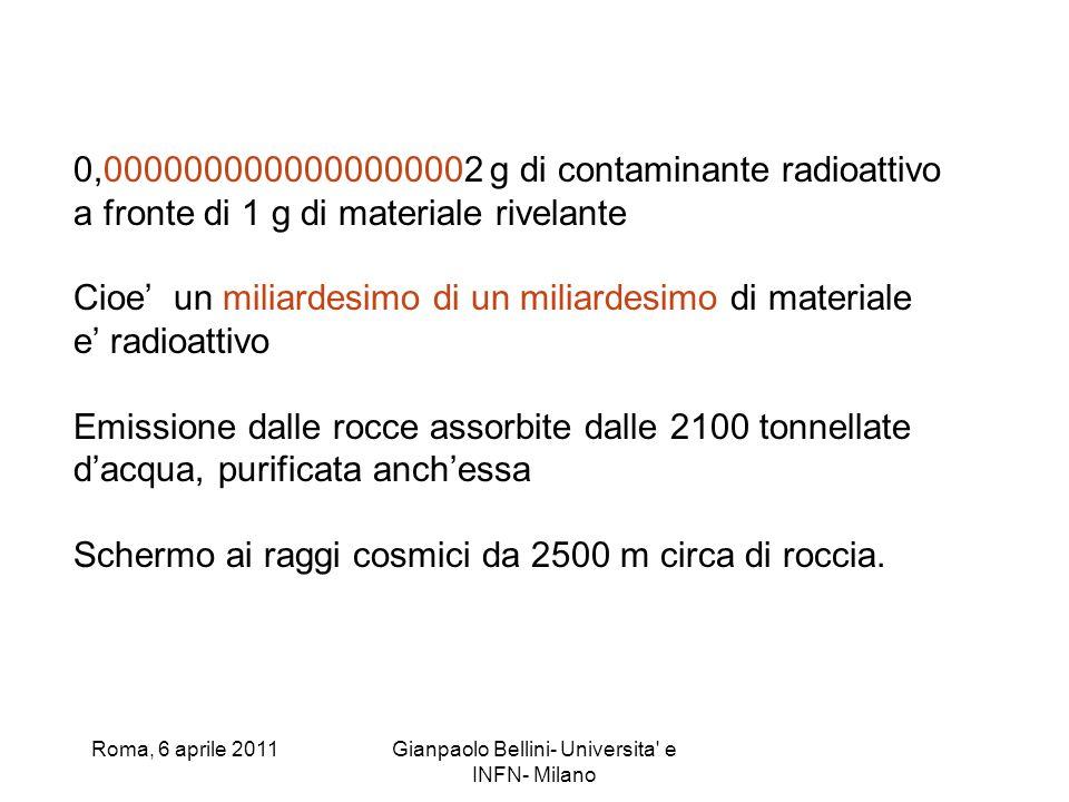 Roma, 6 aprile 2011Gianpaolo Bellini- Universita e INFN- Milano 0,0000000000000000002 g di contaminante radioattivo a fronte di 1 g di materiale rivelante Cioe un miliardesimo di un miliardesimo di materiale e radioattivo Emissione dalle rocce assorbite dalle 2100 tonnellate dacqua, purificata anchessa Schermo ai raggi cosmici da 2500 m circa di roccia.