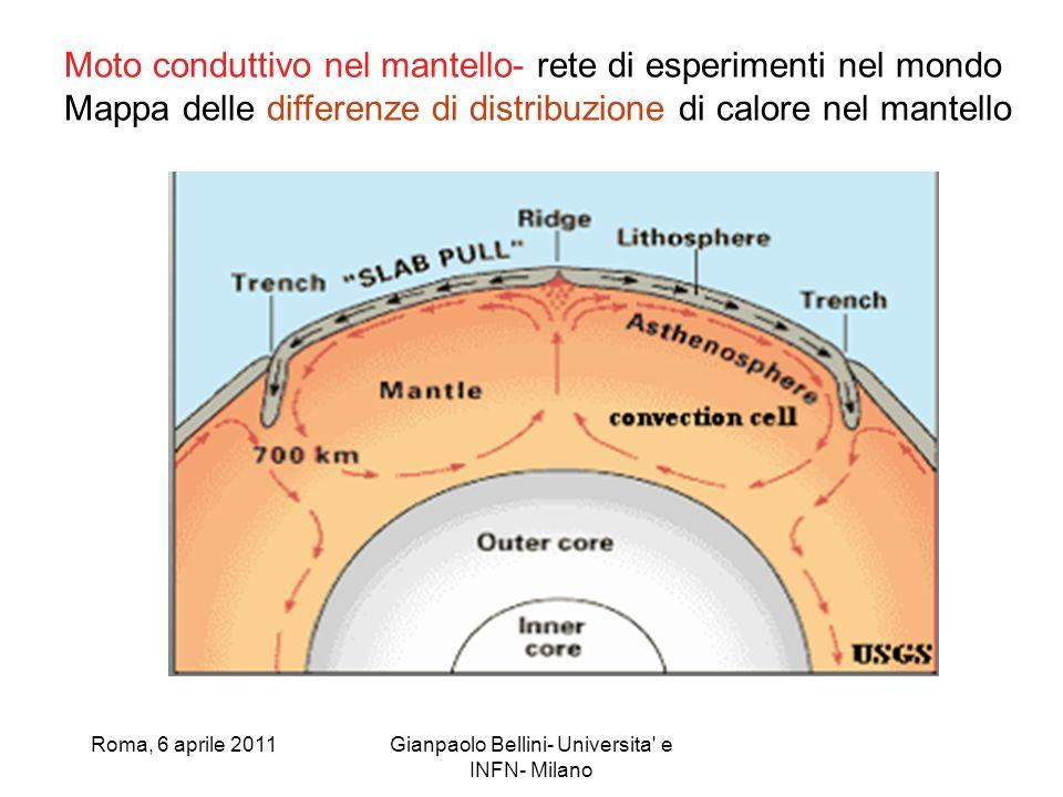 Roma, 6 aprile 2011Gianpaolo Bellini- Universita e INFN- Milano Moto conduttivo nel mantello- rete di esperimenti nel mondo Mappa delle differenze di distribuzione di calore nel mantello