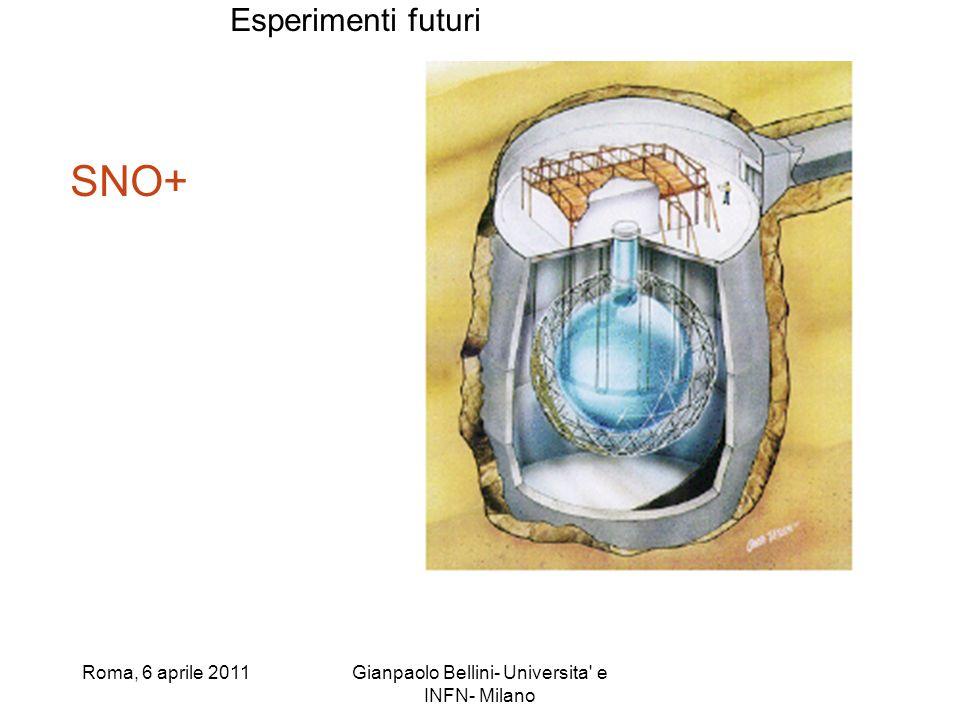 Roma, 6 aprile 2011Gianpaolo Bellini- Universita' e INFN- Milano SNO+ Esperimenti futuri
