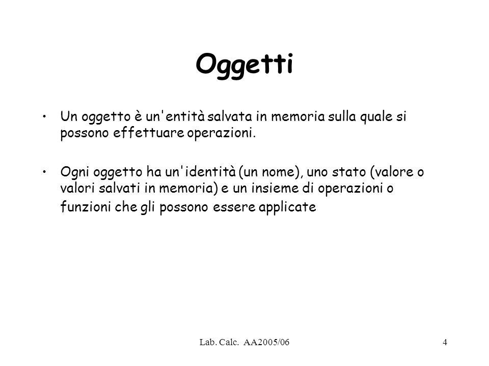 Lab. Calc. AA2005/064 Oggetti Un oggetto è un'entità salvata in memoria sulla quale si possono effettuare operazioni. Ogni oggetto ha un'identità (un