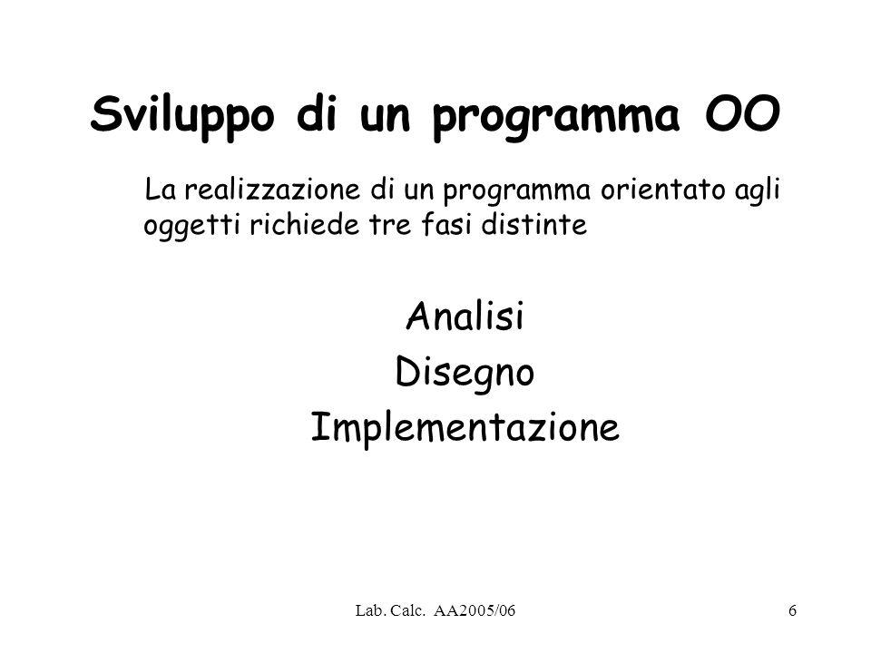 Lab. Calc. AA2005/066 Sviluppo di un programma OO La realizzazione di un programma orientato agli oggetti richiede tre fasi distinte Analisi Disegno I