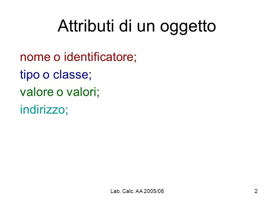 Lab. Calc. AA 2005/062 Attributi di un oggetto nome o identificatore; tipo o classe; valore o valori; indirizzo;