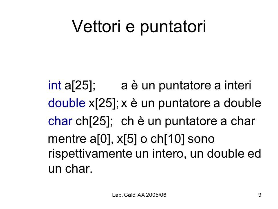 Lab. Calc. AA 2005/069 Vettori e puntatori int a[25]; a è un puntatore a interi double x[25];x è un puntatore a double char ch[25];ch è un puntatore a