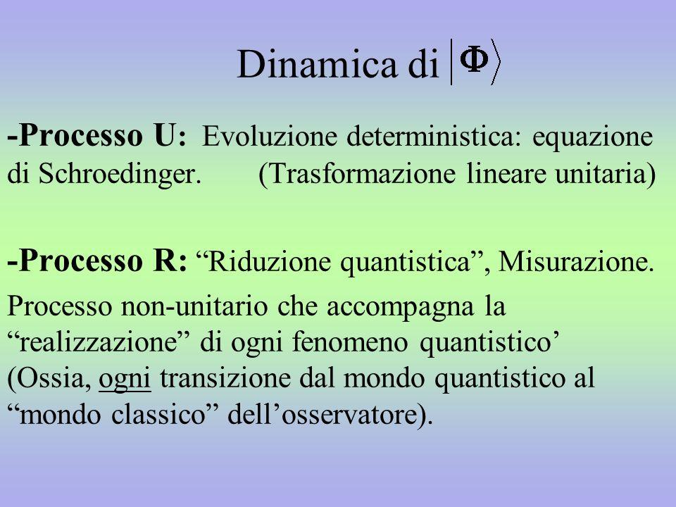 Dinamica di -Processo U : Evoluzione deterministica: equazione di Schroedinger. (Trasformazione lineare unitaria) -Processo R: Riduzione quantistica,
