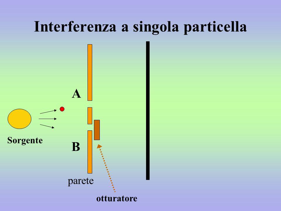 Interferenza a singola particella parete Sorgente A B otturatore