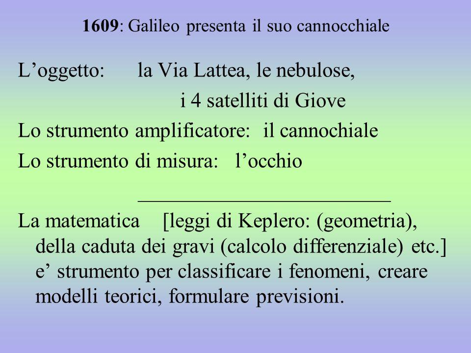 1609: Galileo presenta il suo cannocchiale Loggetto: la Via Lattea, le nebulose, i 4 satelliti di Giove Lo strumento amplificatore: il cannochiale Lo strumento di misura: locchio ________________________ La matematica [leggi di Keplero: (geometria), della caduta dei gravi (calcolo differenziale) etc.] e strumento per classificare i fenomeni, creare modelli teorici, formulare previsioni.