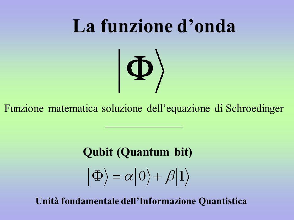 La funzione donda Funzione matematica soluzione dellequazione di Schroedinger ______________ Qubit (Quantum bit) Unità fondamentale dellInformazione Quantistica
