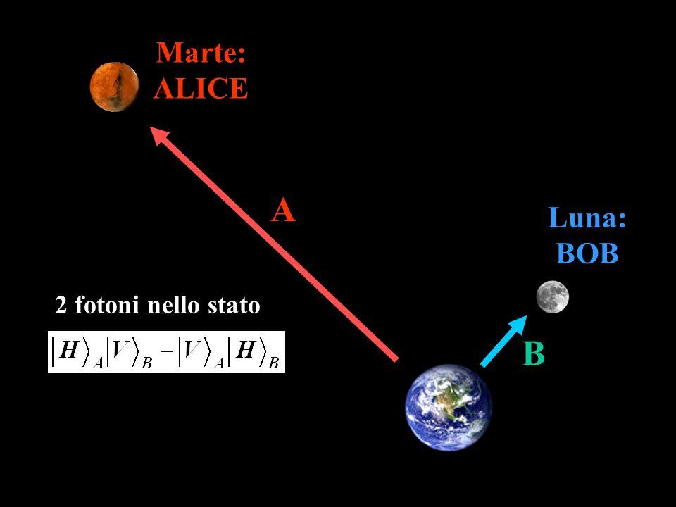 Luna: BOB Marte: ALICE 2 fotoni nello stato B A