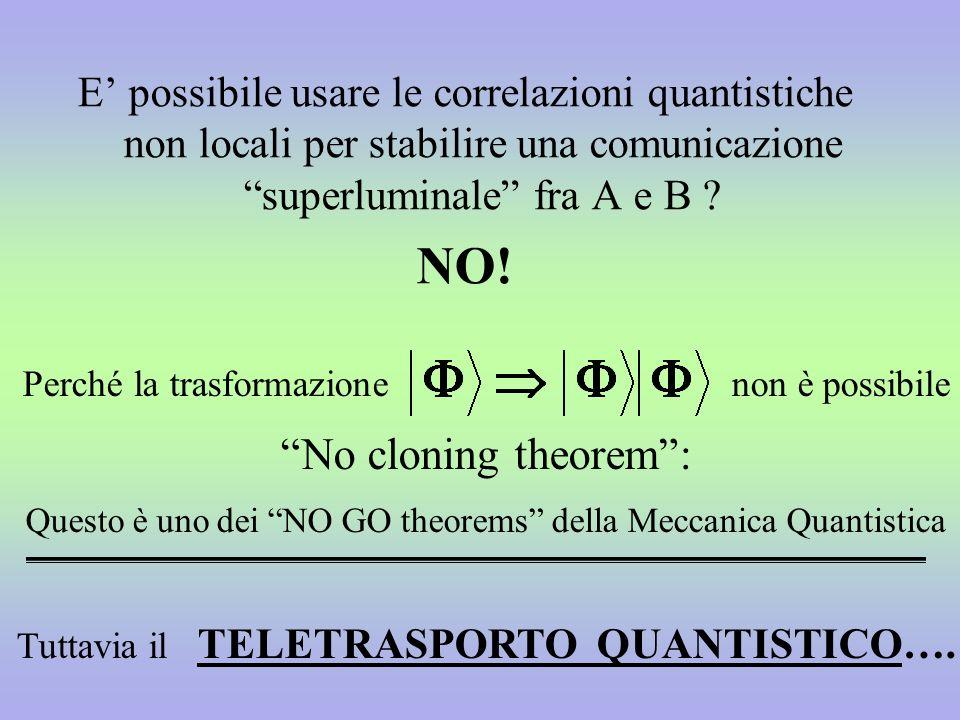 Perché la trasformazione non è possibile No cloning theorem: Questo è uno dei NO GO theorems della Meccanica Quantistica Tuttavia il TELETRASPORTO QUA