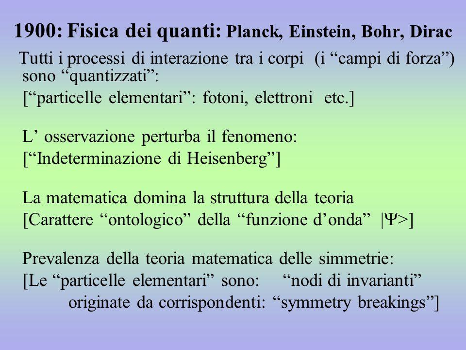 1900: Fisica dei quanti: Planck, Einstein, Bohr, Dirac Tutti i processi di interazione tra i corpi (i campi di forza) sono quantizzati: [particelle elementari: fotoni, elettroni etc.] L osservazione perturba il fenomeno: [Indeterminazione di Heisenberg] La matematica domina la struttura della teoria [Carattere ontologico della funzione donda | >] Prevalenza della teoria matematica delle simmetrie: [Le particelle elementari sono: nodi di invarianti originate da corrispondenti: symmetry breakings]